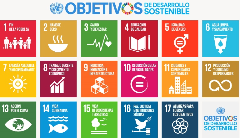 Pictogramas de los Objetivos de Desarrollo Sostenible
