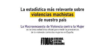 CERMI Mujeres exige a los poderes públicos que reaccionen ante el alarmante dato de violencia de género que sufren las mujeres con discapacidad
